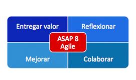 Nuevo paradigma para implementar S/4 HANA.