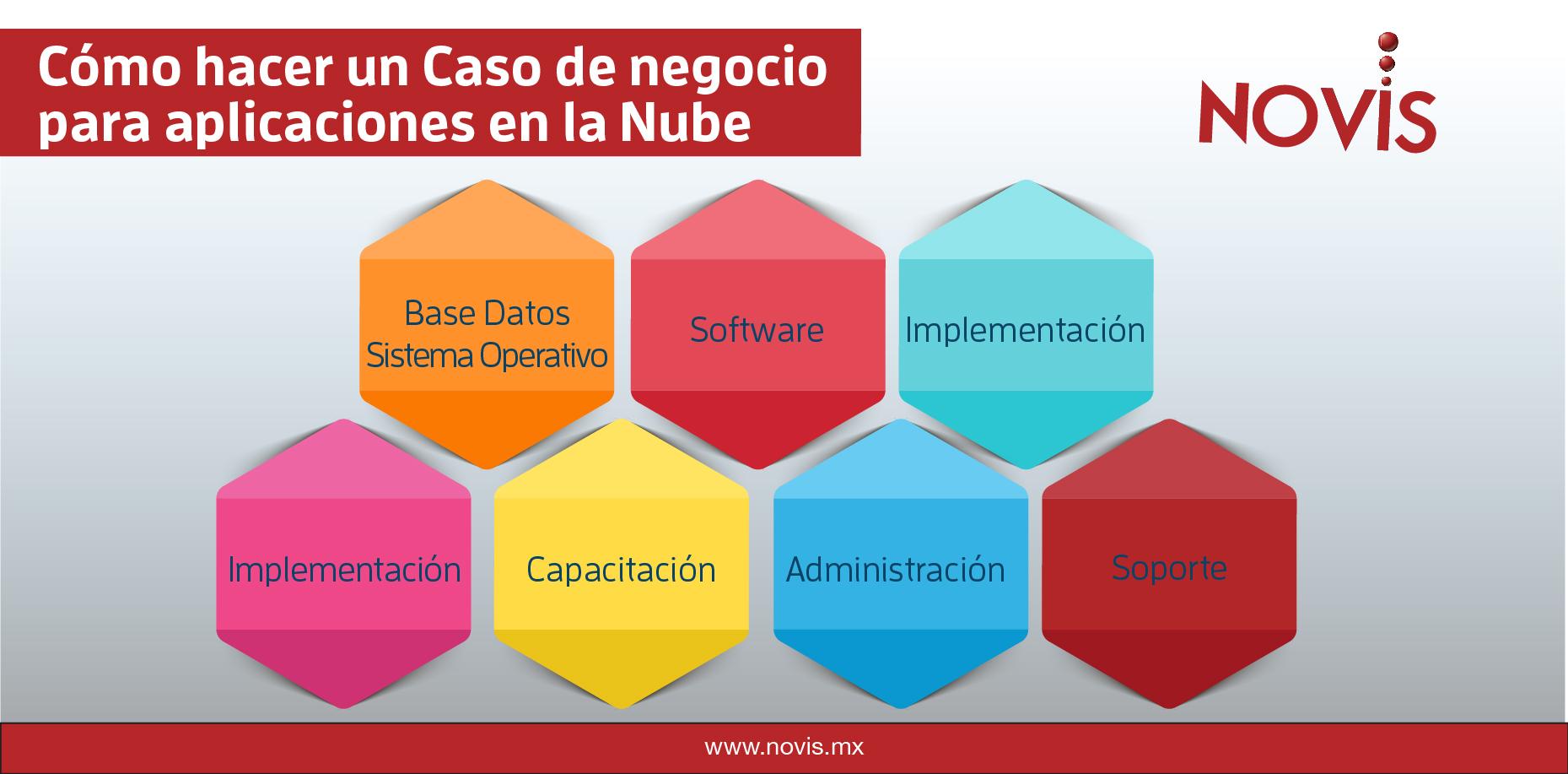nota4_caso-de-negocio